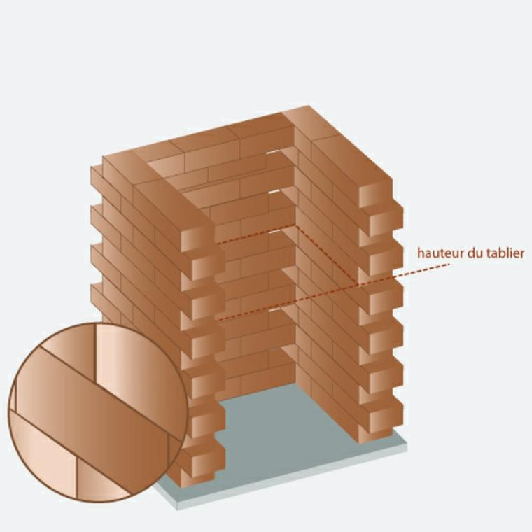 Montaggio di un barbecue con mattoni, disegno di un modello di barbecue