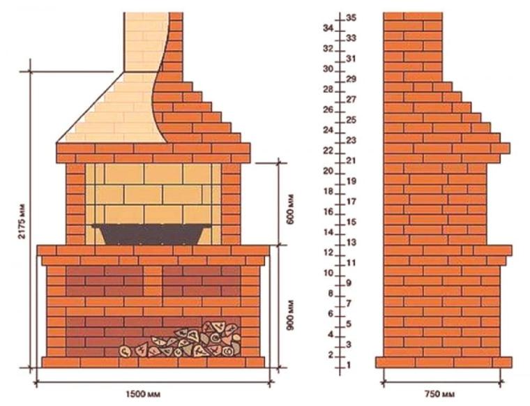 Disegno di un barbecue con cappa, disegno di griglia in muratura per giardino