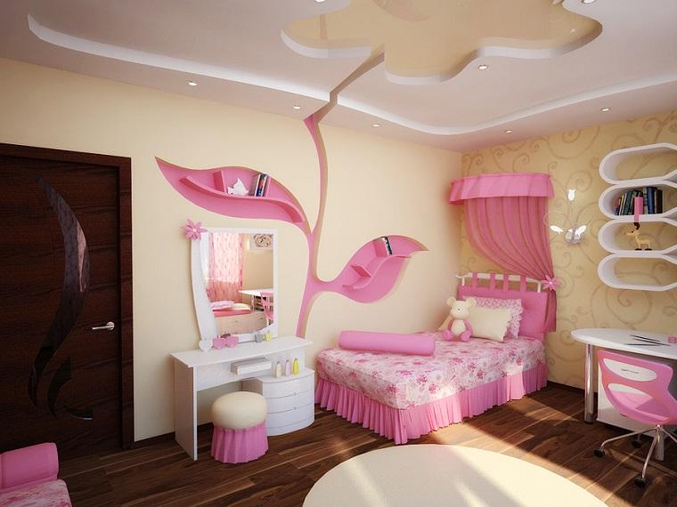 Camerette per ragazze moderne: tante idee originali per ogni ...