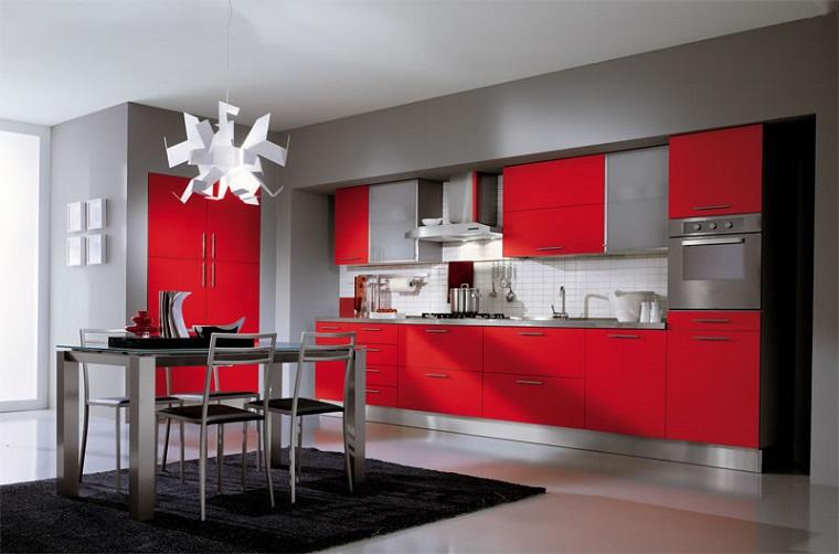 Cucina rossa passione vitalità ed eleganza in un unico colore