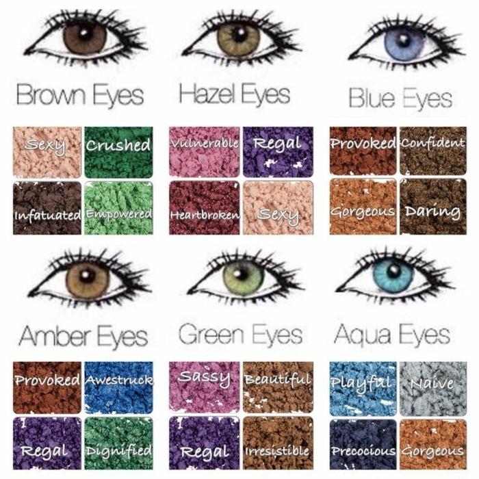 1001 idee significato del colore degli occhi e personalit - Colore degli occhi diversi ...
