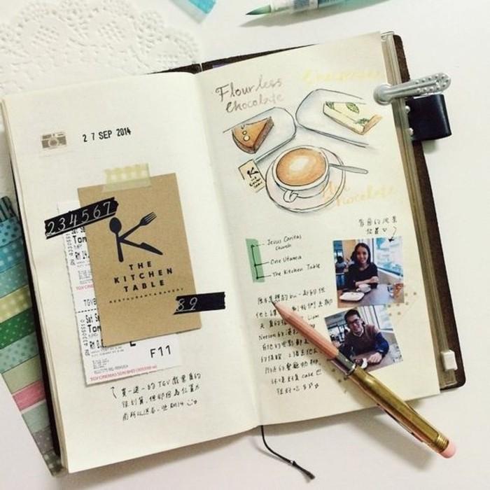 quaderno-di-viaggio-idea-decorazione-incollare-scontrino-disegnare-tazza-di-caffè-matita-diario-collage-foto-scritte