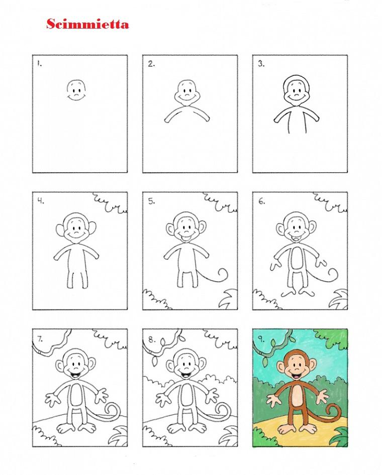 1001 Idee Per Disegni Facili Da Fare E Da Copiare