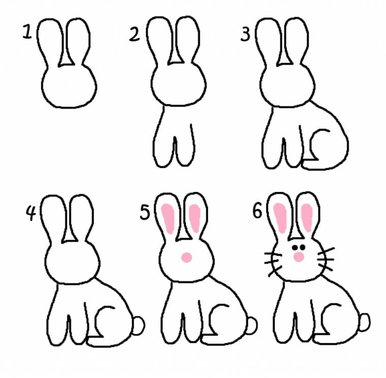 Come disegnare un coniglietto, lavoretti pasquali da fare dai bambini, passo per passo il disegno