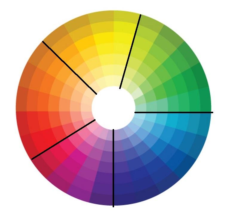 Lo schema dei colori e le tonalità adatte da abbinare tra di loro