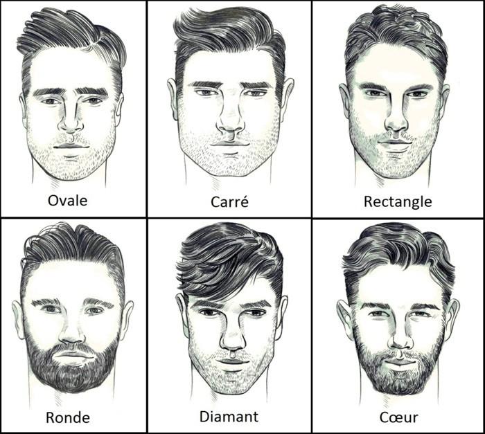 sei immagini con le forme del viso con capelli per scegliere i taglio capelli uomo ideali