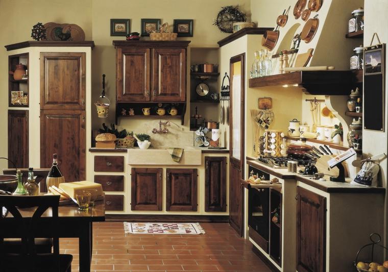 accessori per cucina country - 28 images - accessori per cucina ...