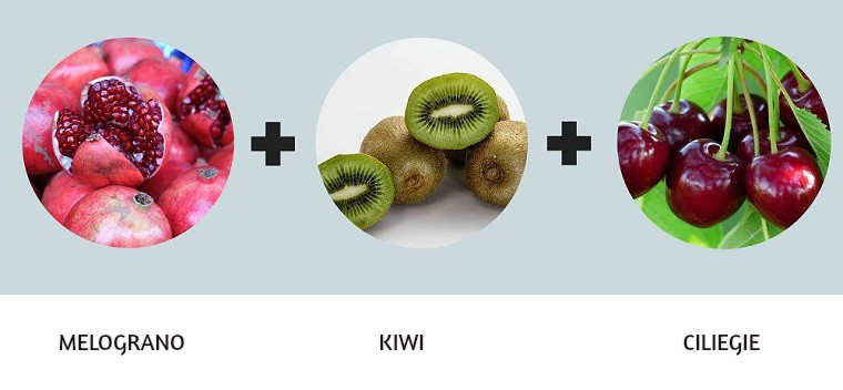 Acqua detox per dimagrire, ingredienti base come melograno, kiwi e un po' di ciliegie
