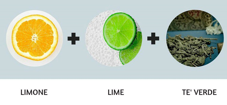 Idea per bevande detox a base di acqua, succo di limone, lime e tè verde
