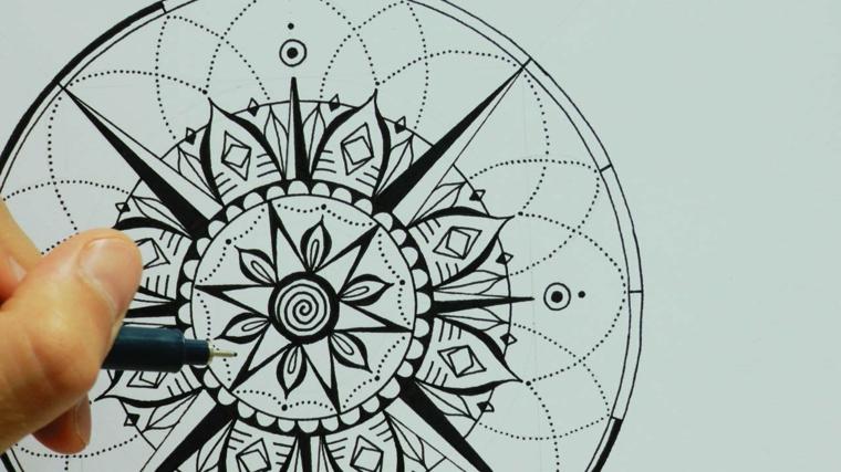 Disegno di un tatuaggio con i simboli del mandala, fiore di loto tattoo significato