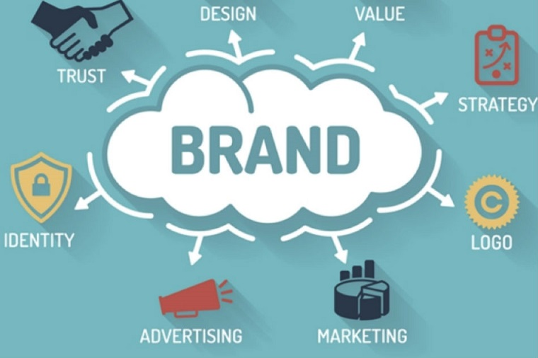 Idee imprenditoriali e le parole chiavi per identificare il proprio brand