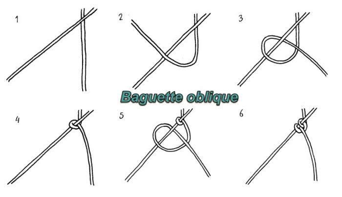 Come fare il macramè a sospensione e il nodo obliquo con uno schemino tutorial