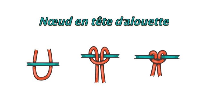 Macramè tutorial e immagine che mostra come fare il nodo semplice