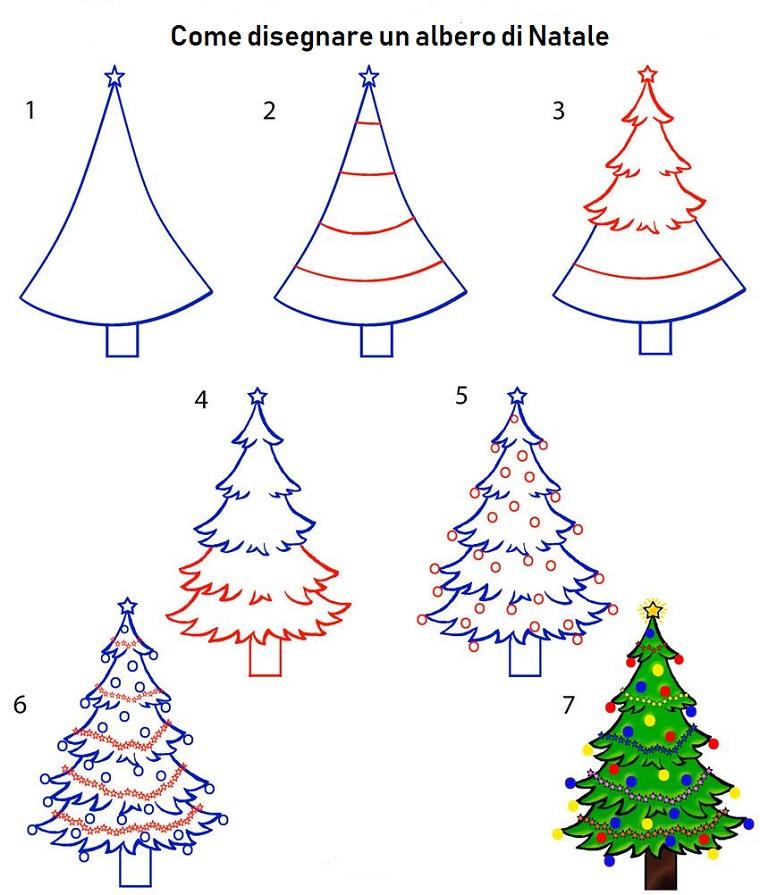 Disegno di un albero di Natale verde, disegni da copiare, tutorial per disegnare un albero addobbato