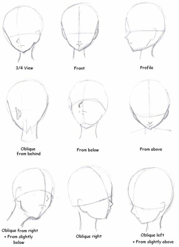 Disegni tumblr facili facili da copiare, tutorial per disegnare il viso