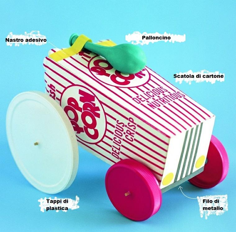 Macchina di cartone, ruote con tappi, lavoretti estivi per bambini