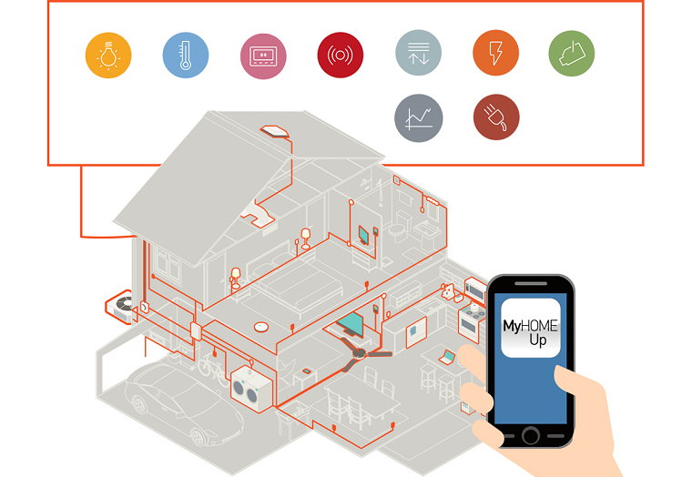 Impianto domotico, gestire la casa con lo smartphone, disegno di una casa