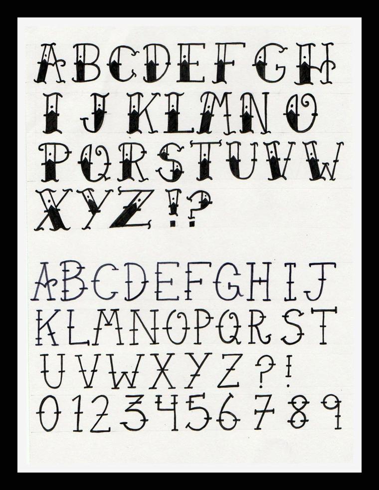 Tatuaggi old school, calligrafia delle lettere, idee per scritte con lettere vecchia scuola