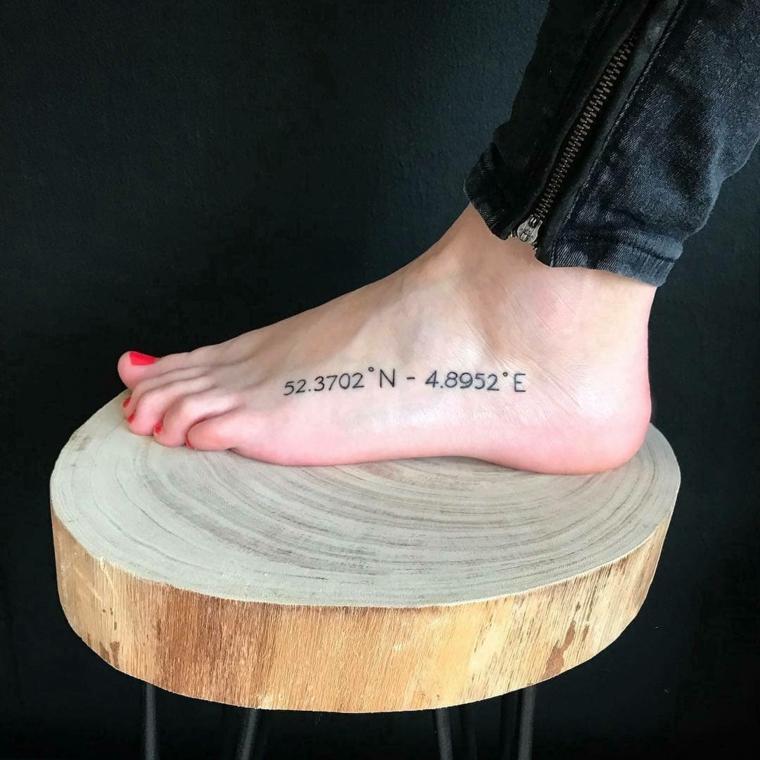 Tatuaggio coordinate geografiche, tatuaggi significati profondo, sedia di legno