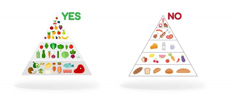 cibi proibiti nella dieta chetogenica