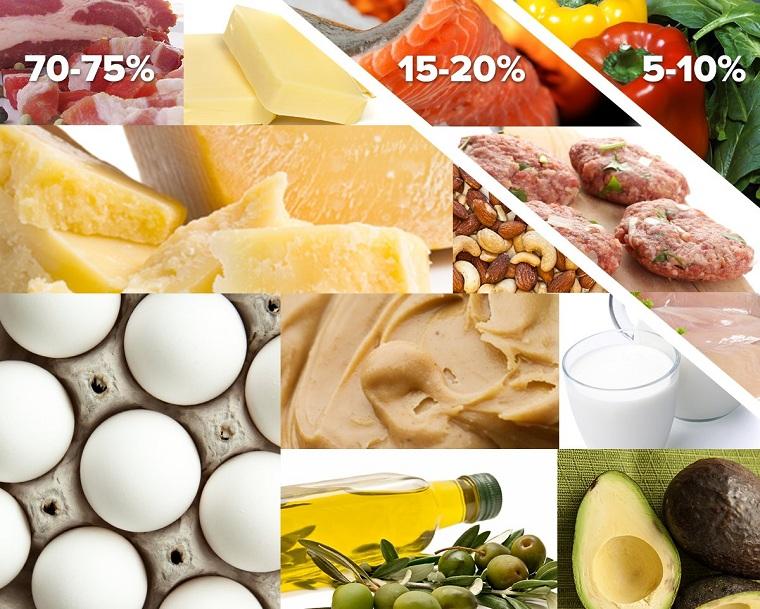 dieta chetogenica al formaggio fresco