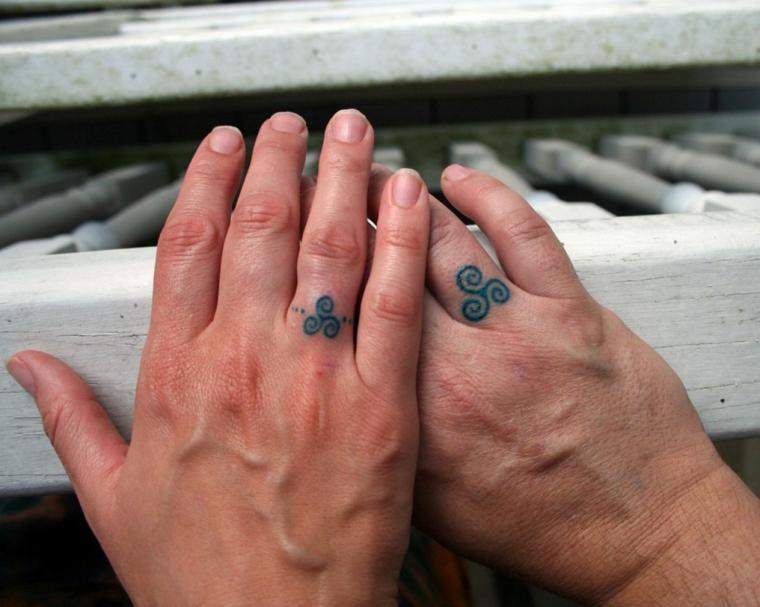 Tattoo simbolo sulle dita, tatuaggi di coppia, disegno simbolo a spirale