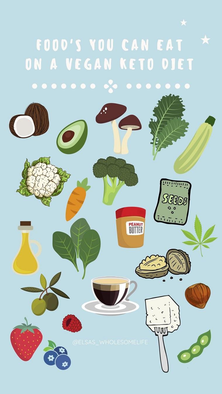 verdure consentite per dieta chetogenica