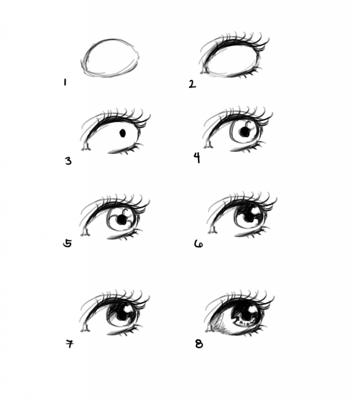 Come disegnare occhi, tutorial disegno a matita, immagini da disegnare facili