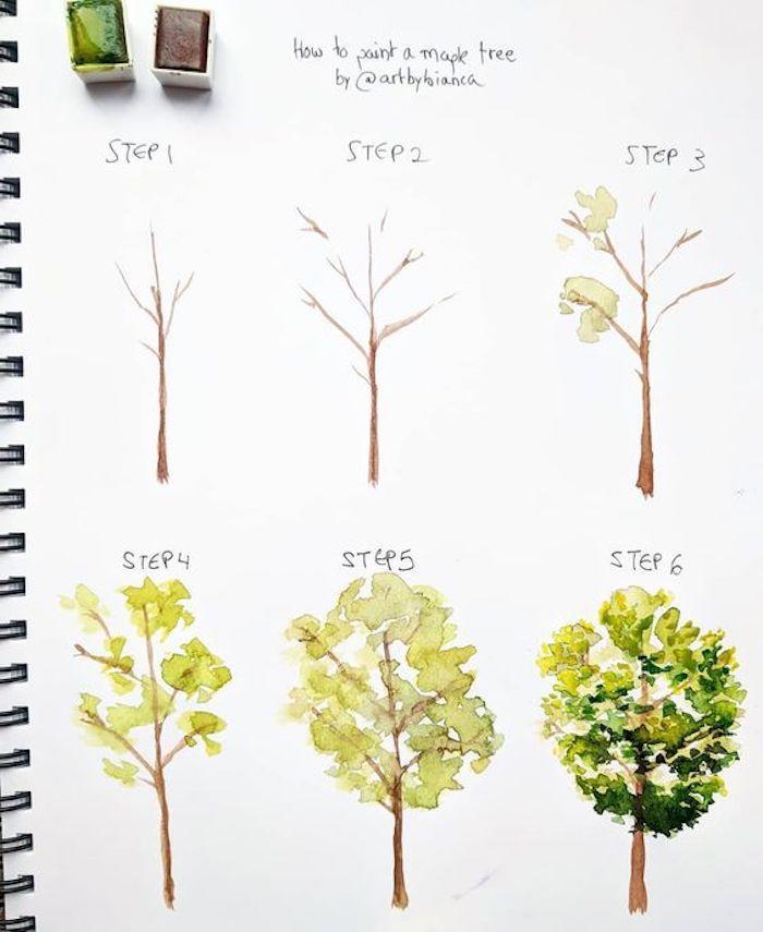 Immagini da disegnare facili, disegno di un albero, albero con foglie verdi, colori acquarello