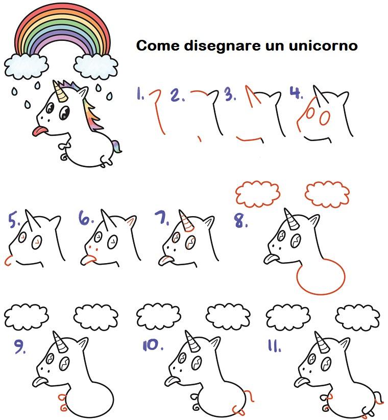 Disegni facili da colorare, tutorial per disegnare un unicorno, arcobaleno colorato