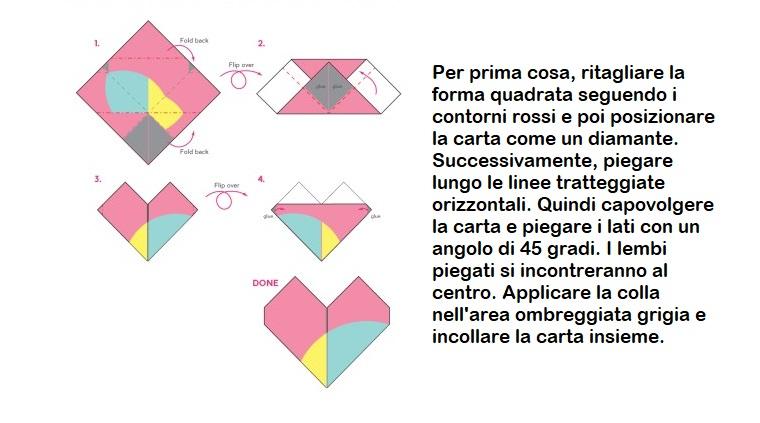 Origami istruzioni, disegno per come piegare un foglio di carta per origami cuore