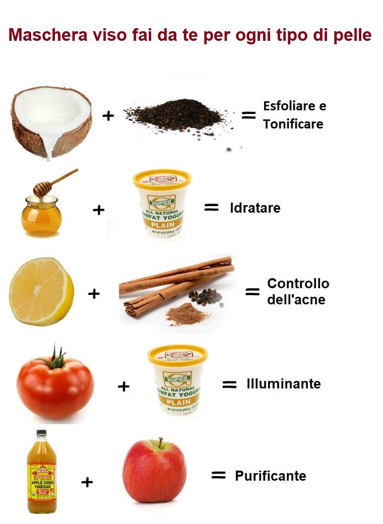 Maschera purificante fai da te, foto di ingredienti da mischiare per il trattamento della pelle