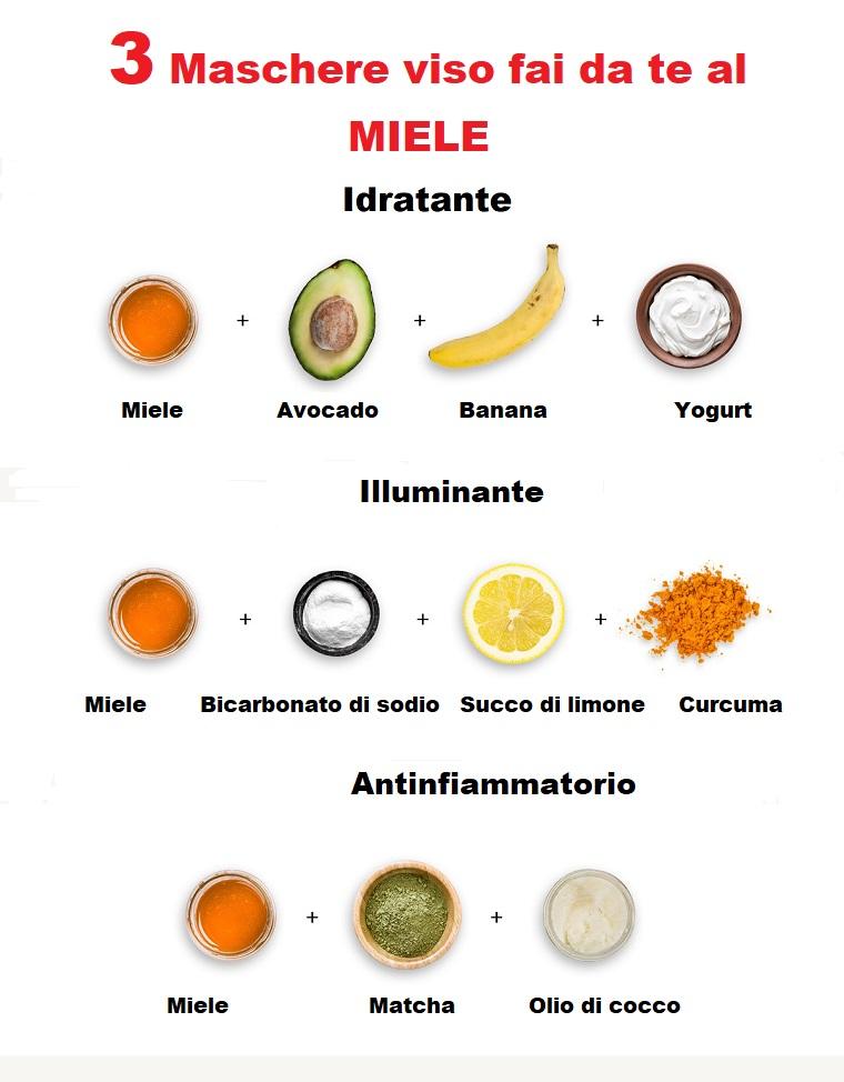 Maschera viso purificante, foto di ingredienti da unire per fare una maschera per il viso
