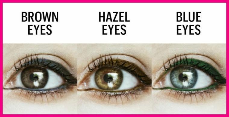 Come truccare gli occhi, Foto di occhi di diverso colore, eyeliner colorati per occhi