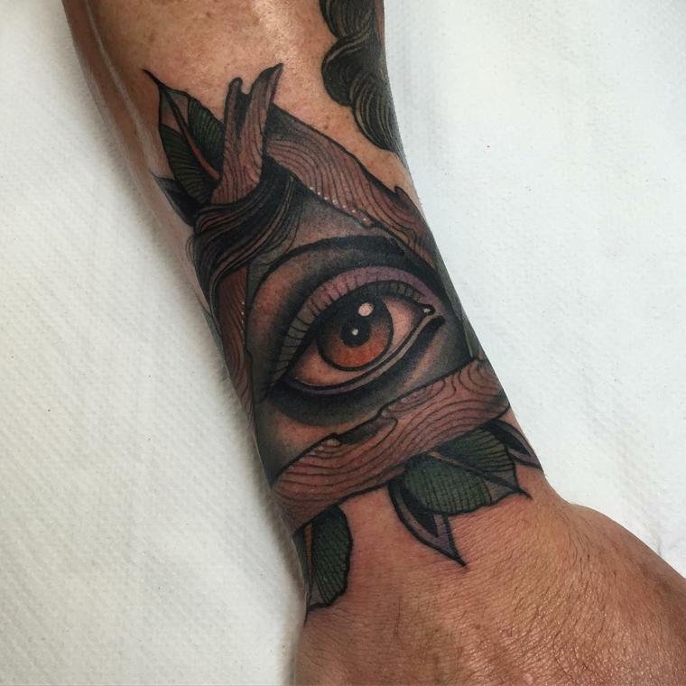 Tattoo occhio, tatuaggio sul polso della mano di un uomo, tatuaggio con disegno occhio