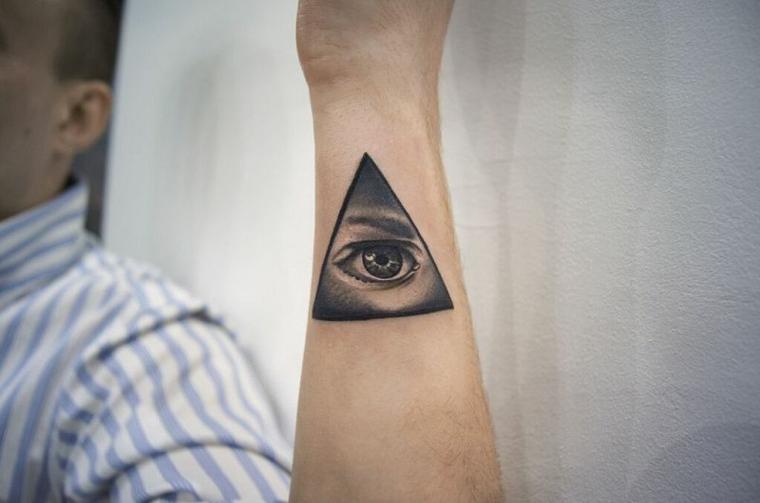 Tatuaggio triangolo con occhio, uomo con un tatuaggio sul polso con disegno occhio
