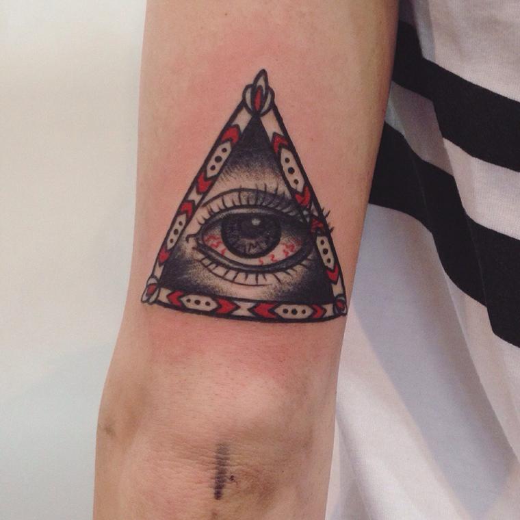 1001 + Idee per Tatuaggio occhio per uomo e donna