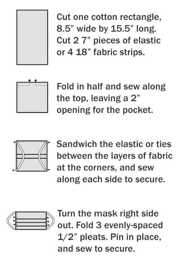 Tutorial per creare una mascherina chirurgica, passi per una mascherina fai da te