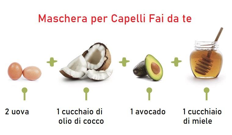 Maschera nutriente fai da te, foto di ingredienti di unire come uovo e avocado