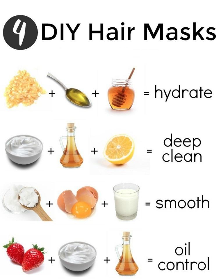Maschera nutriente fai da te, ricetta con ingredienti come miele e uovo