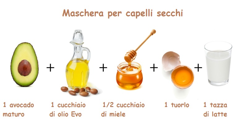 Maschera per capelli fai da te, ricetta con ingredienti come avocado e miele