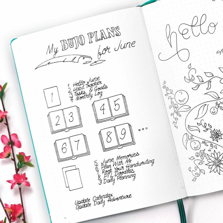 come decorare il bullet journal disegno quaderno numeri rametto fiorito