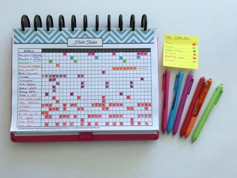 quaderno ad anelli penne colorate post it mappa grafico come creare un bullet journal